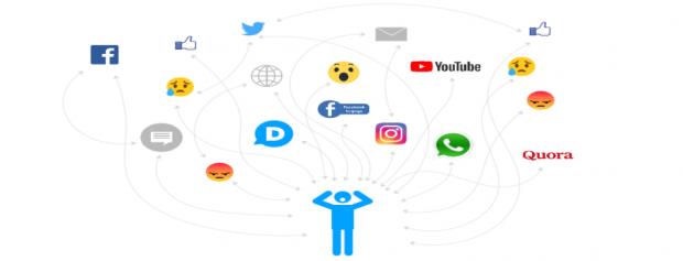 Die Zukunft der digitalen Kundenkommunikation mit Hilfe von Künstlicher Intelligenz