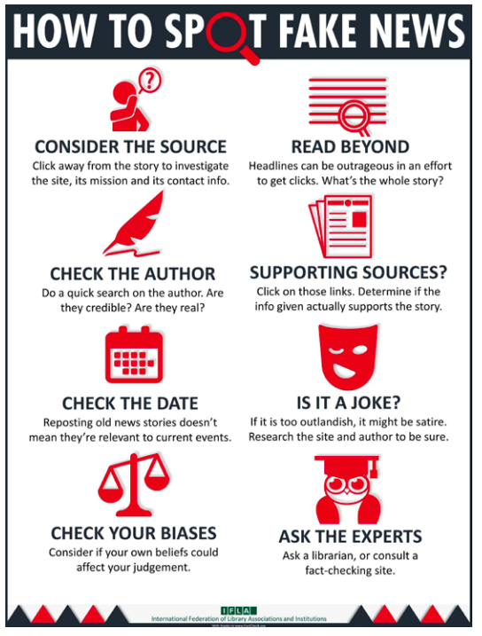 How to spot fake news infographic by the International Federation of Library Associations
