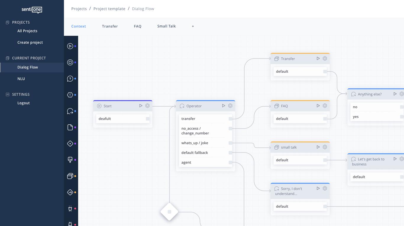 Kundenservice-Automatisierung