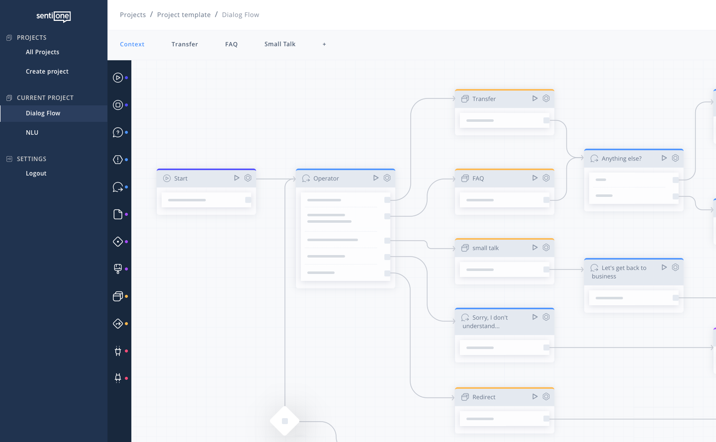 business chatbots platform dialog flow 1x