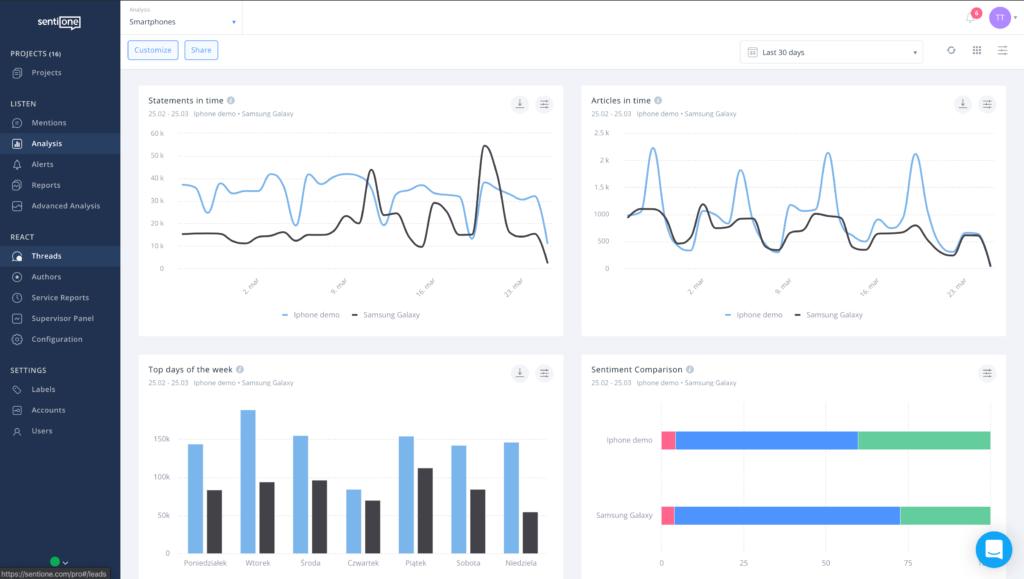The new comparative analysis widget