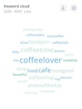 SentiOne keyword cloud