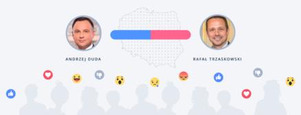 Kto wygra wybory prezydenckie 2020 – przedwyborcza analiza opinii internautów przed II turą