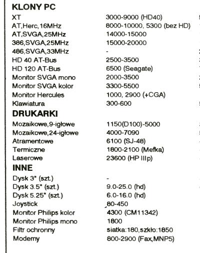 """""""Giełda"""" magazynu Bajtek w 1992 roku. Najtańszy komputer klasy PC AT kosztuje 5.3 miliona starych złotych."""