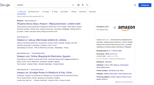 It might seem low-tech, but regular Google Search results can't be beaten when it comes to judging a brand's image.